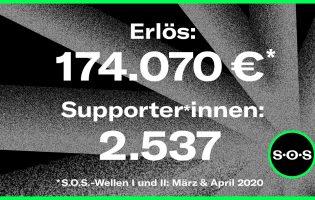 """174.000 Euro für Hamburgs Musikclubs • """"Save Our Sounds""""-Kampagne läuft weiter • Clubkombinat sendet Zeichen der Solidarität"""